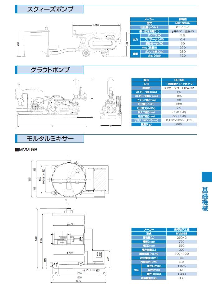 50_基礎機械